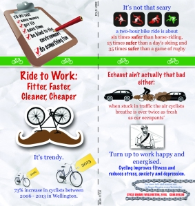 Ride to work: fitter, faster, cleaner, cheaper