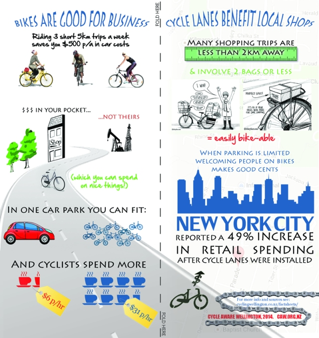 CAW-cycling-retail_web