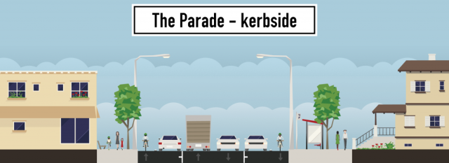 Images created on Streetmix as a guide only - not to scale. http://streetmix.net/cyclingwgtn/2/the-parade-kerbside