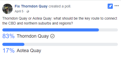 Thorndon Quay poll